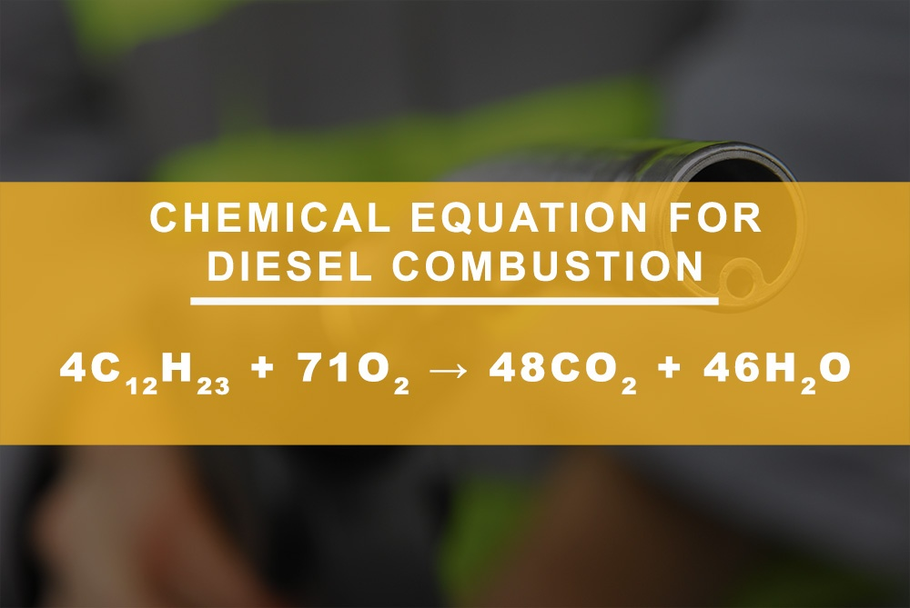 Chemical Equation for Diesel Combustion