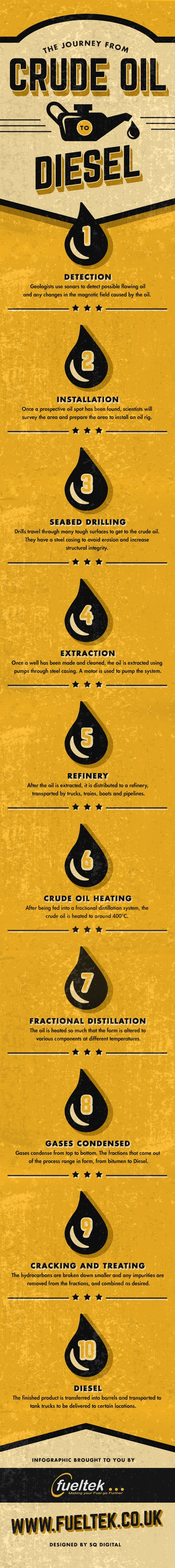 fueltek-infographic