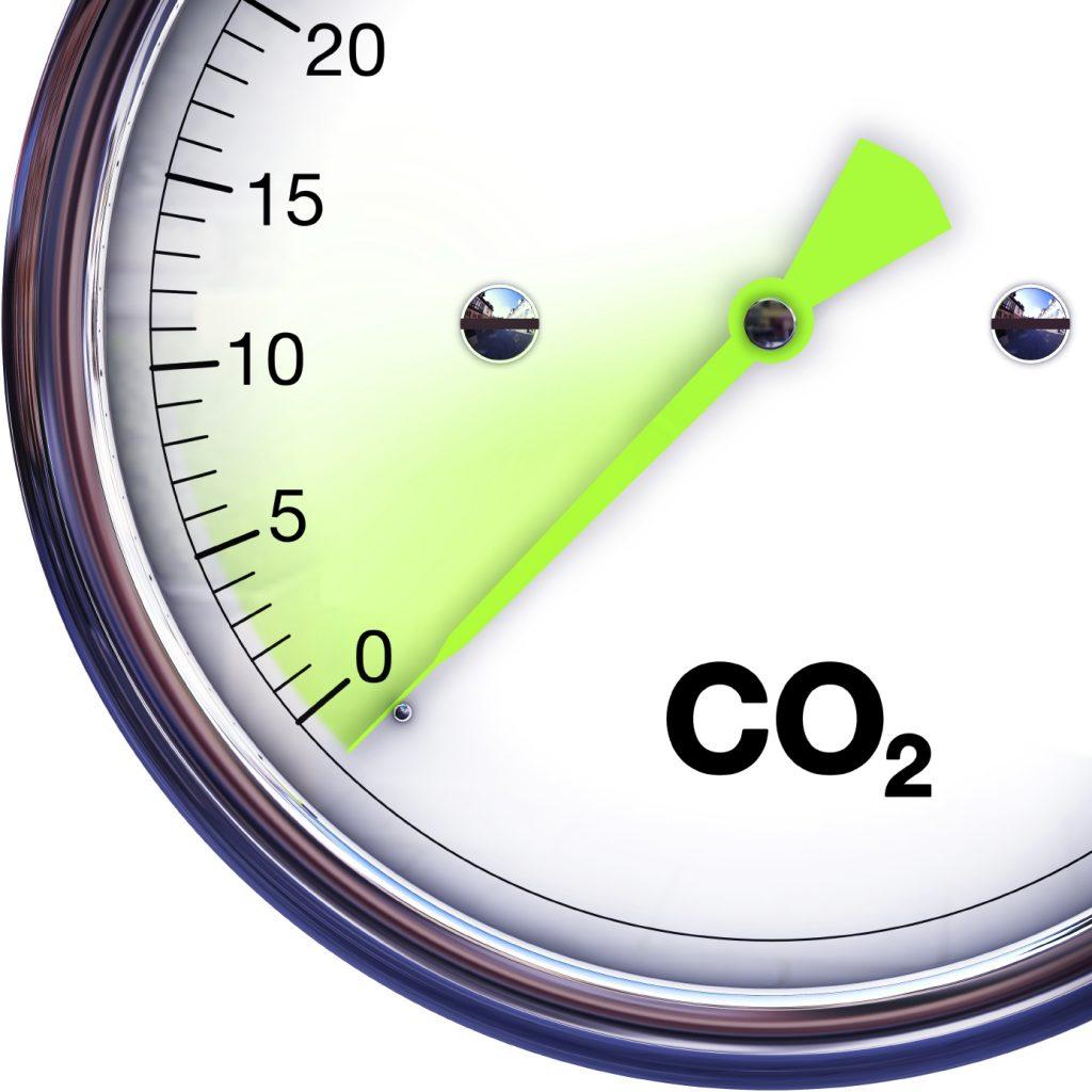 A CO2 guage